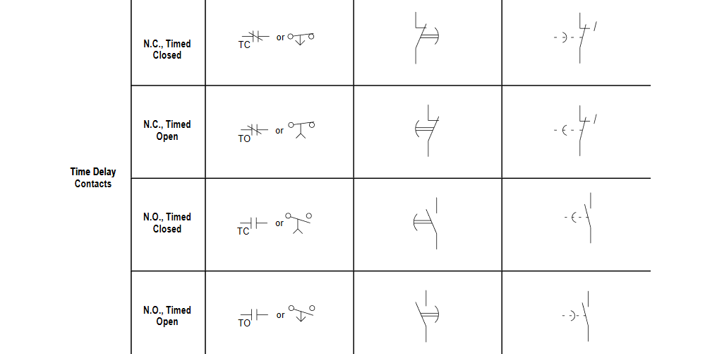 electrical auxiliary circuit symbols
