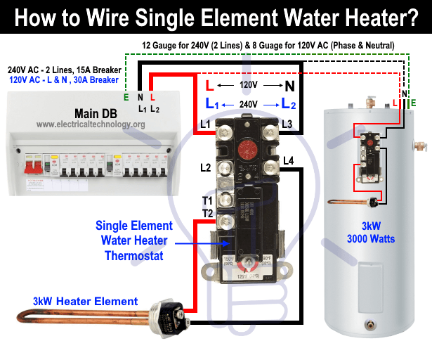 electrical wiring diagram for a single Geyser element.